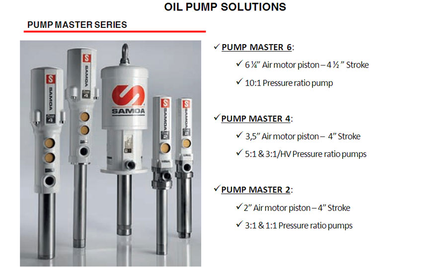Automatic Grease Pumps Bing Images